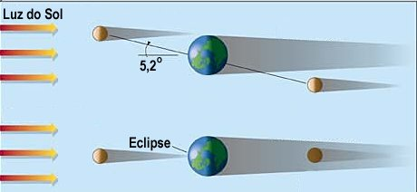 eclipsesol1