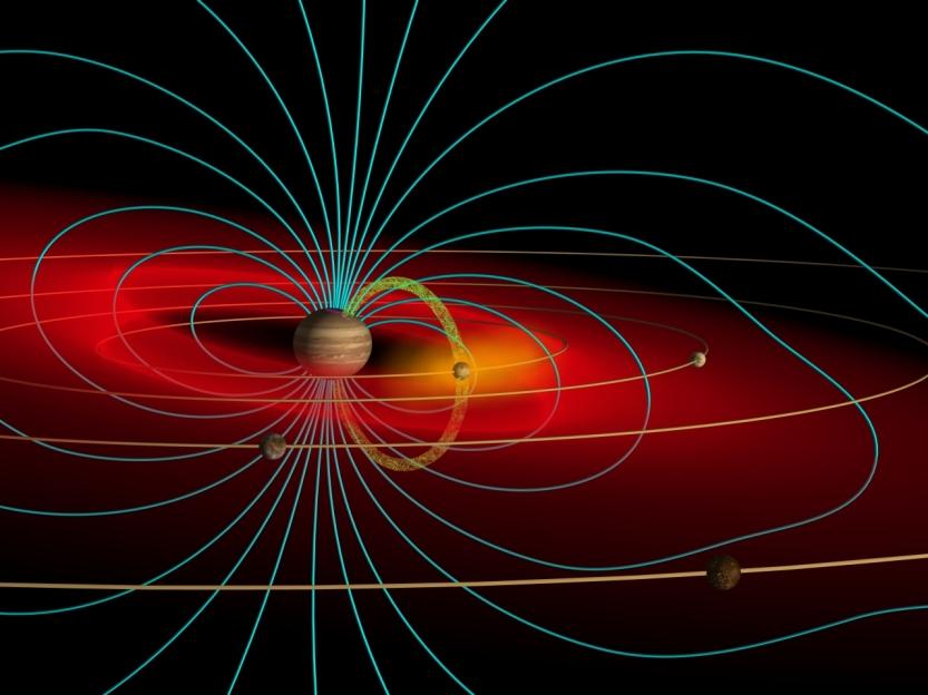 Representação esquemática da magnetosfera jupiteriana. Em azul, as linhas de campo, e a mancha vermelha em torno do planeta, o toro alimentado por Io.