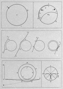Desenho de Mikhail Lomonosov feito em 1761 em seu trabalho sobre a descoberta da atmosfera de Vênus.