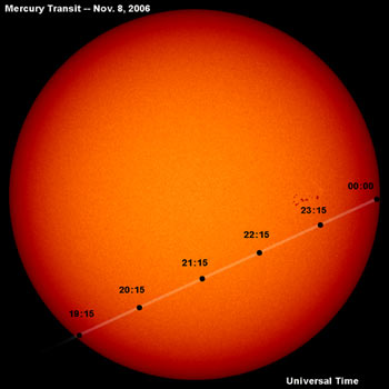 Trânsito de Mercúrio sobre o disco solar em 8 de novembro de 2006.
