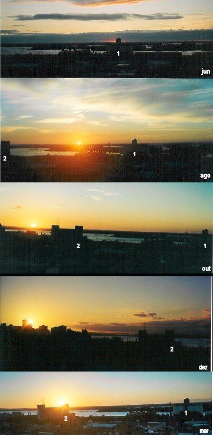 Fotos tiradas por Maria de Fátima Oliveira Saraiva entre 21 jun 2003 e 21 mar 2004, ao pôr-do-sol, mostrando que o Sol se põe em pontos diferentes do horizonte no decorrer do ano.