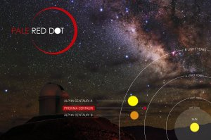Pale Red Dot was an international search for an Earth-like exoplanet around the closest star to us, Proxima Centauri. It used HARPS, attached to ESO's 3.6-metre telescope at La Silla Observatory, as well as other telescopes around the world. It was one of the few outreach campaigns allowing the general public to witness the scientific process of data acquisition in modern observatories. The public could see how teams of astronomers with different specialities work together to collect, analyse and interpret data, which ultimately confirmed the presence of an Earth-like planet orbiting our nearest neighbour. The outreach campaign consisted of blog posts and social media updates on the Pale Red Dot Twitter account and using the hashtag #PaleRedDot. For more information visit the Pale Red Dot website: http://www.palereddot.org